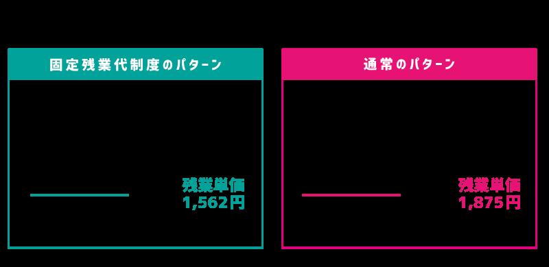 %e3%82%b3%e3%83%a9%e3%83%a01-2-2-2